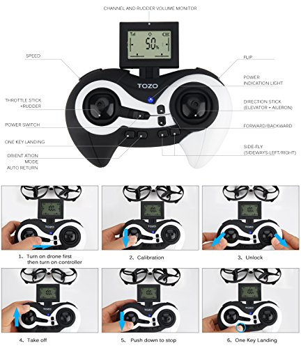 TOZO-Q2020-Drone-RC-Mini-Quadcopter-Altitude-Hold-Height-Headless-RTF-3D-6-Axis-Gyro-4CH-24Ghz-Helicopter-Steady-Super-Easy-Fly-for-Training-Black-0-2